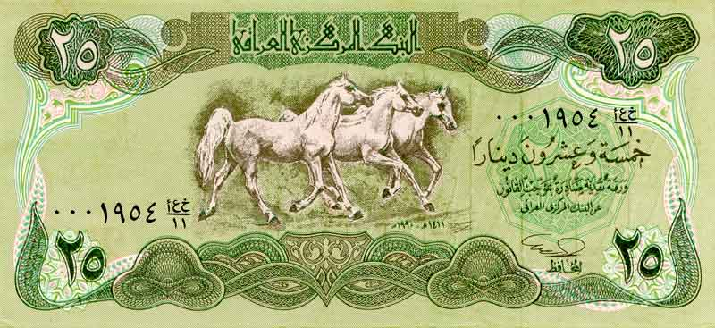 Careful Considerations For Investors While Buying Foreign Currency